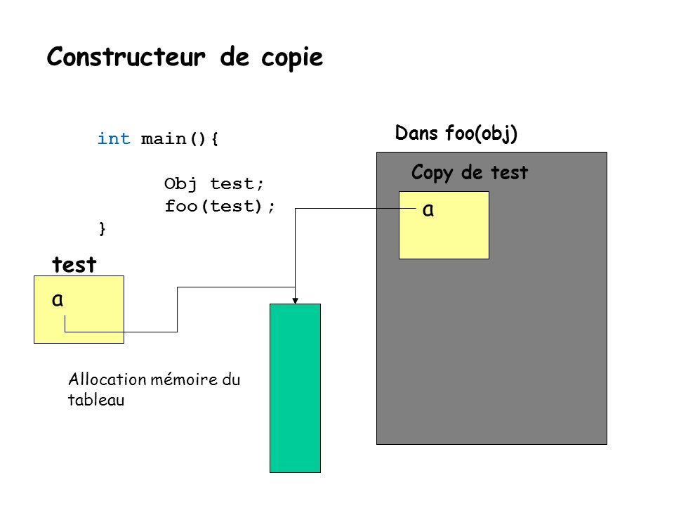 Constructeur de copie class Obj{ private: int* a; public: Obj(); ~Obj(); }; Obj::Obj(){ cout In Obj::Obj() << endl; a = new int[10]; for(int i=0; i<10;i++){a[i]=i;} } Obj::~Obj(){ cout In Obj::~Obj() << endl; delete[] a; a = (int*)0; } void foo(Obj Inst){ cout In foo(Obj) << endl; } Exemple 3
