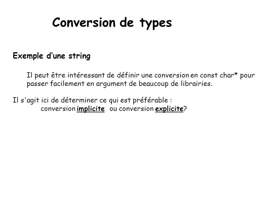 C++ permet de définir ses propres fonctions de conversion vers d'autres types prédéfinis, ou d'autres classes.