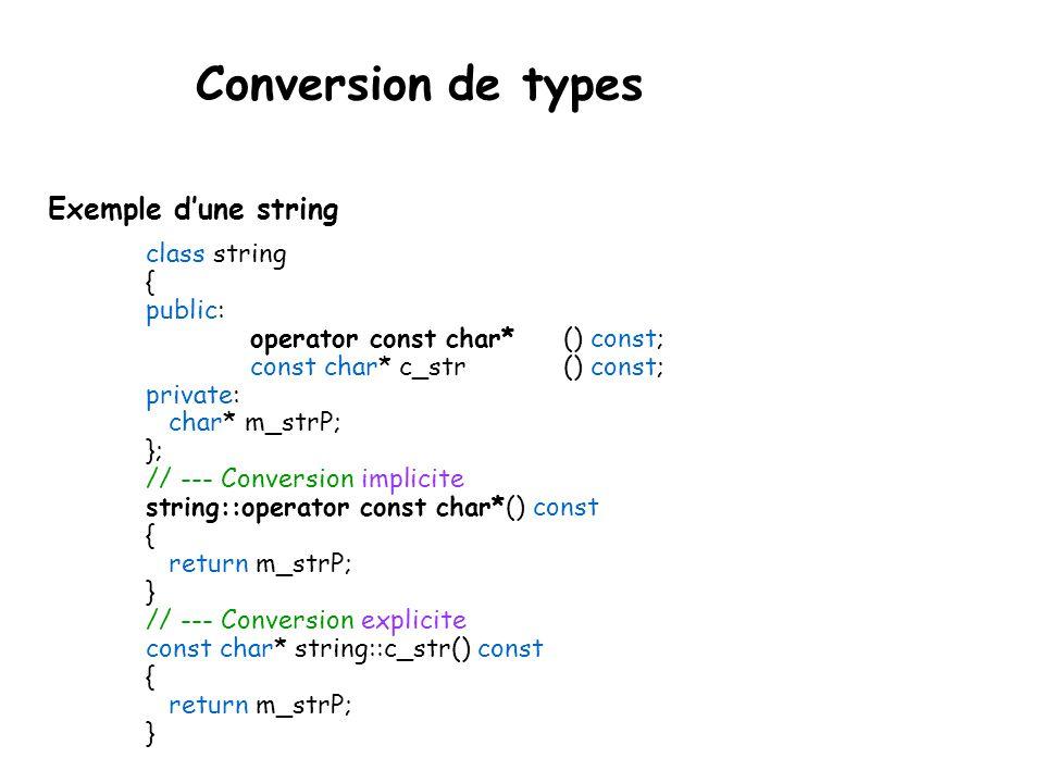 Exemple d'une string Conversion de types Il peut être intéressant de définir une conversion en const char* pour passer facilement en argument de beaucoup de librairies.