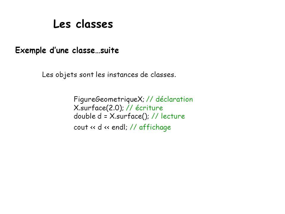Les classes Exemple d'une classe…suite Exemple de fonctions définies à l'intérieur du contexte de la déclaration dans le fichier FigureGeometrique.h.