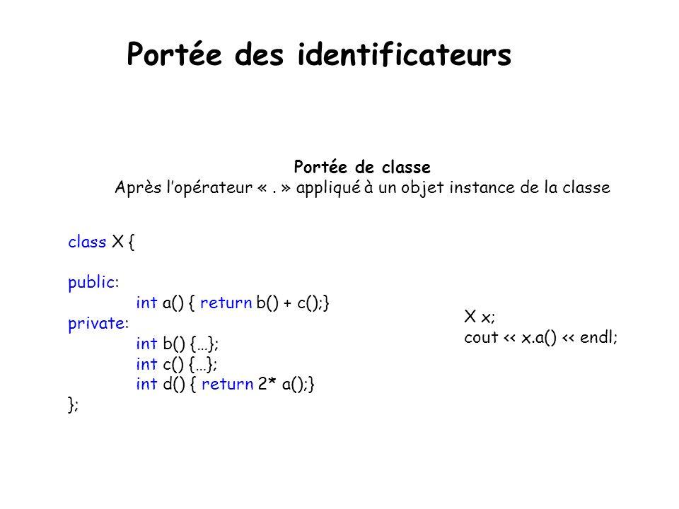 Portée de classe Dans une fonction membre de la classe class X { public: int a() { return b() + c();} private: int b() {…}; int c() {…}; int d() { return 2* a();} }; Portée des identificateurs