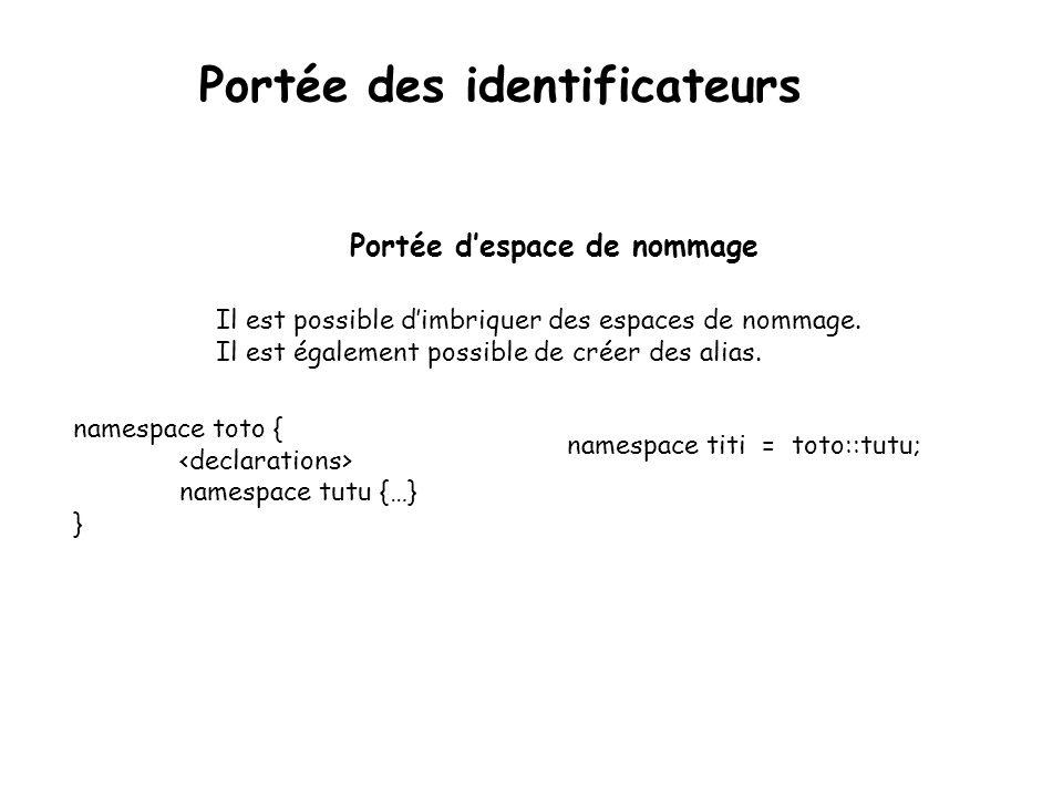 Portée d'espace de nommage Pour faire référence à un idf d'un espace de nommage : deux situation.