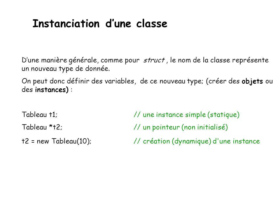 Les classes Dans la fonction echanger, la variable tmp est créée en appelant le constructeur avec le paramètre A.longueur().