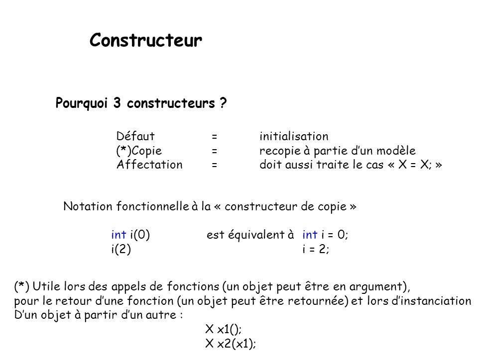Constructeur Il peut donc y avoir plusieurs constructeurs.