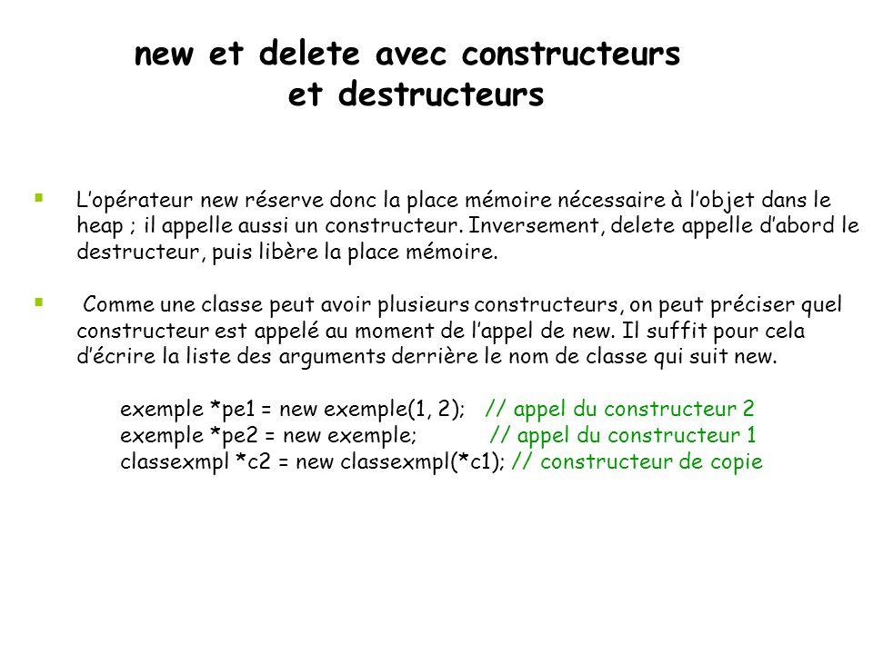 new et delete avec constructeurs et destructeurs  Un appel à l 'opérateur new (création d 'une instance de manière dynamique) provoquera un appel de constructeur.