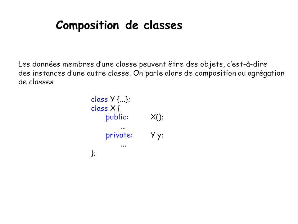 Imbrication de classes class X { public: X(); … private: class Y {...};...