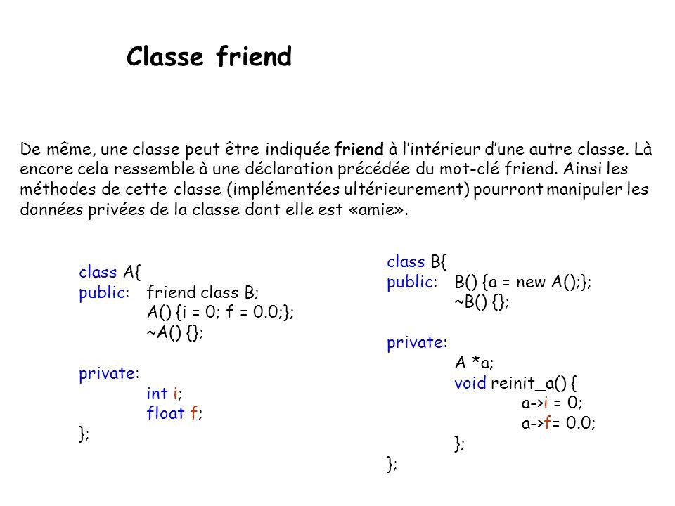 Ce que l'on pourrait prendre pour une méthode déclarée friend est en fait une fonction classique : ce n'est absolument pas une méthode de la classe.