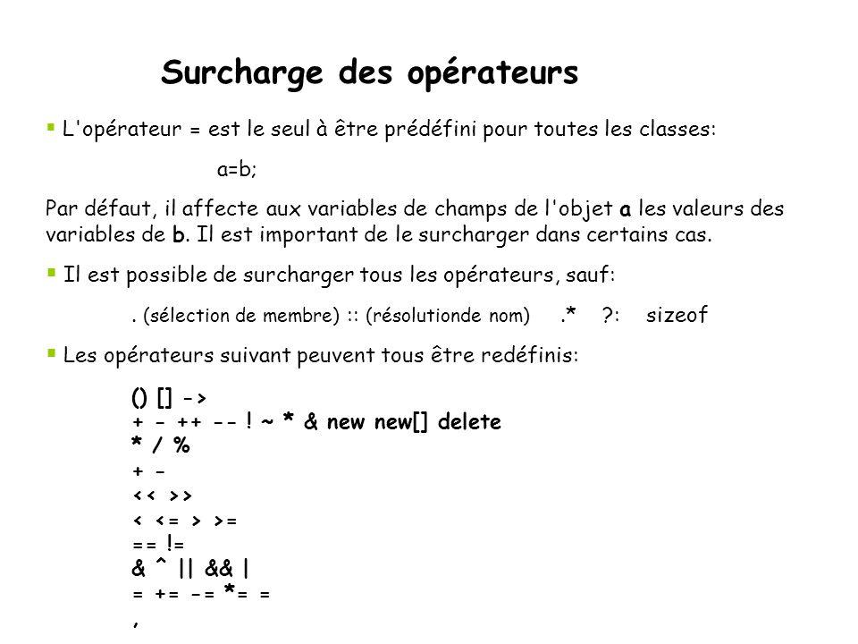 Surcharge des opérateurs  Il est plus intuitif et plus clair d additionner par exemple deux matrices en surchargeant l opérateur d addition et en écrivant : result = m0 + m1; que d écrire : matrice_add(result, m0, m1);  La plupart des opérateurs sont surchargeables.