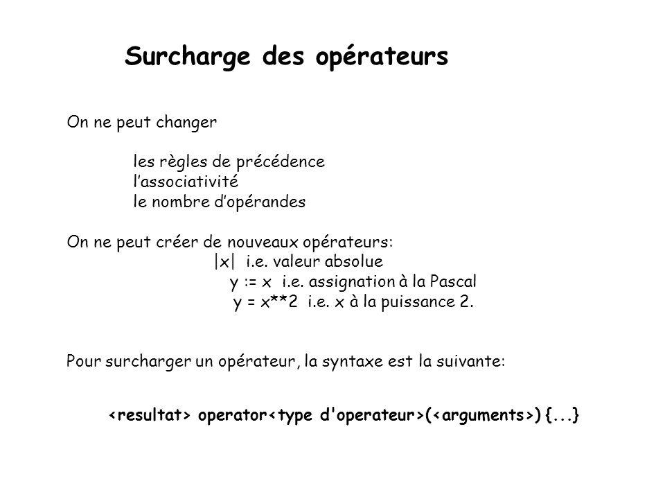 Surcharge des opérateurs  L opérateur = est le seul à être prédéfini pour toutes les classes: a=b; Par défaut, il affecte aux variables de champs de l objet a les valeurs des variables de b.