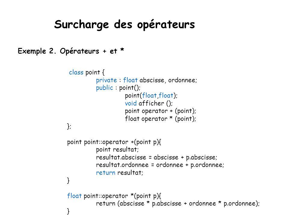 Surcharge des opérateurs Exemple 1.