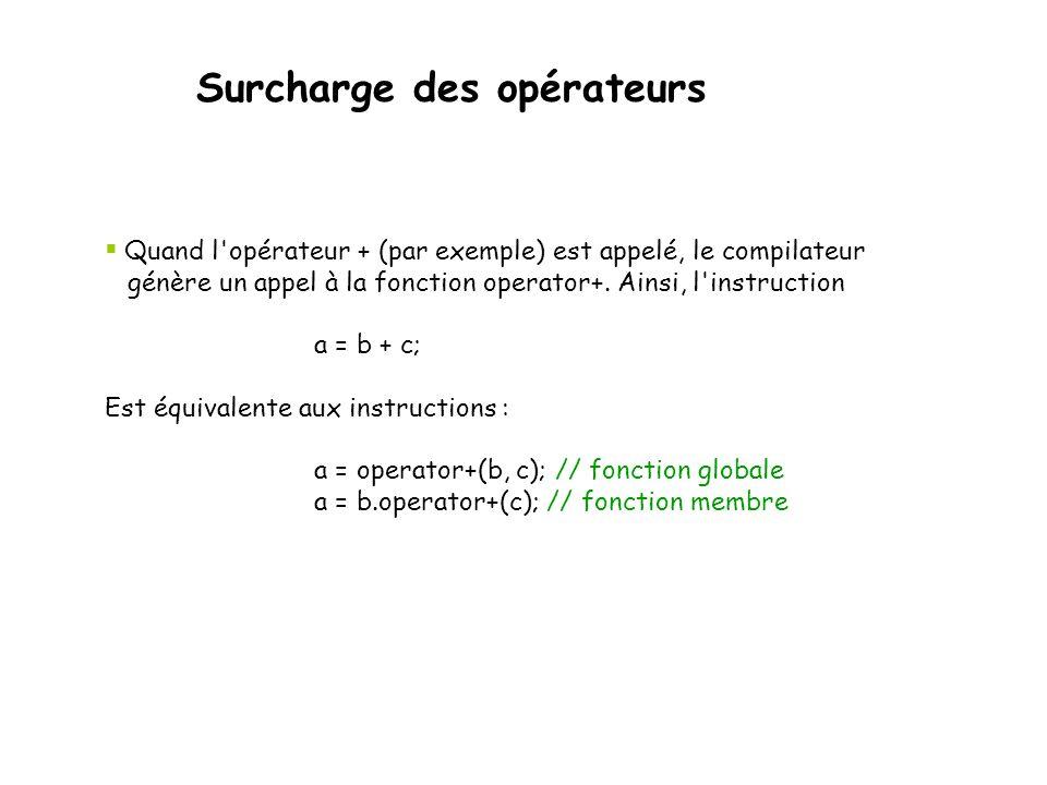 Surcharge des opérateurs p1 + p2; est alors équivalent à: p1.operator +(p2); C est la méthode de l instance de gauche qui est appelée.