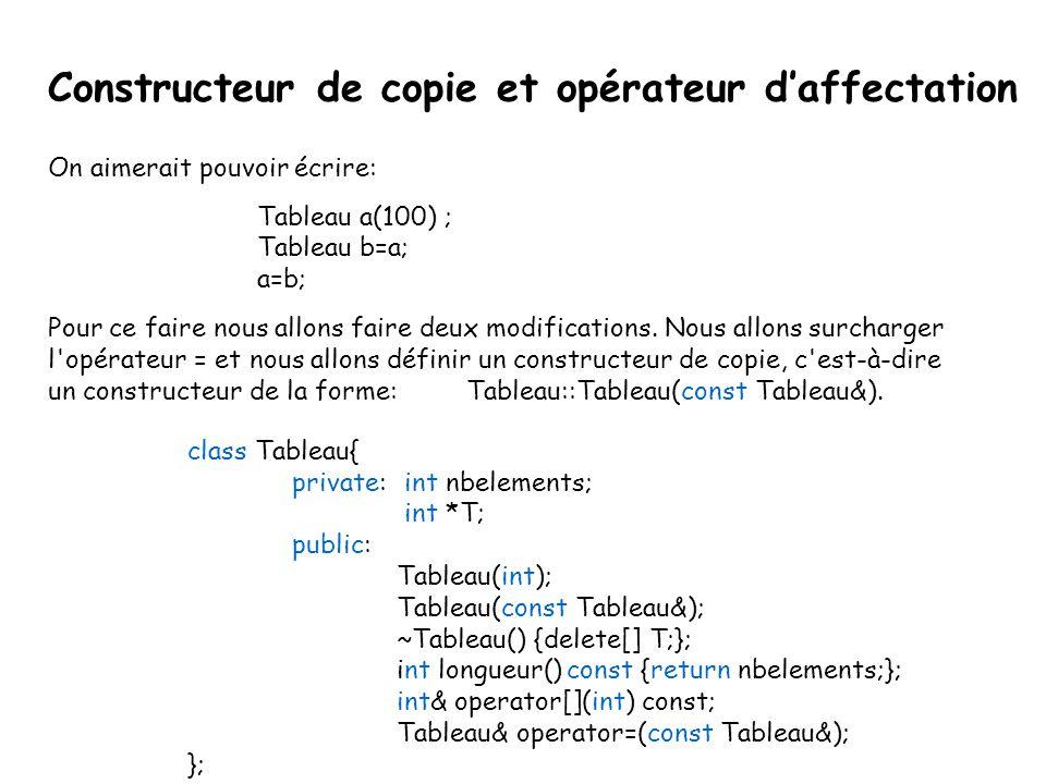 Constructeur de copie et opérateur d'affectation Notre version de la classe Tableau ne se comporte pas encore tout à fait Comme un type de base.