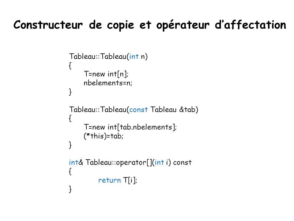 Constructeur de copie et opérateur d'affectation On aimerait pouvoir écrire: Tableau a(100) ; Tableau b=a; a=b; Pour ce faire nous allons faire deux modifications.