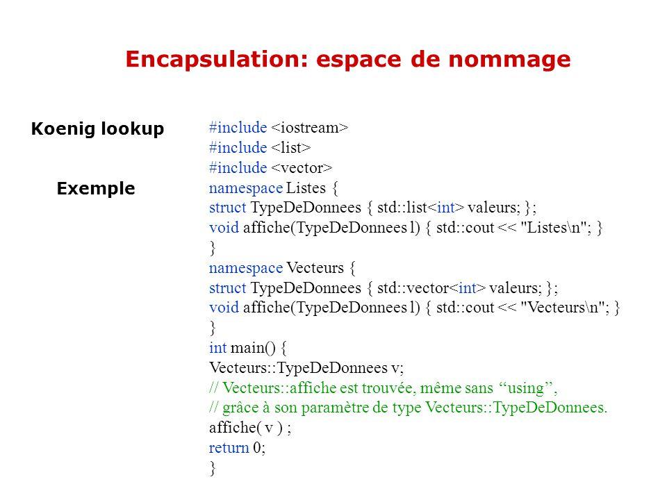 Encapsulation: espace de nommage Koenig lookup Exemple #include namespace Listes { struct TypeDeDonnees { std::list valeurs; }; void affiche(TypeDeDonnees l) { std::cout << Listes\n ; } } namespace Vecteurs { struct TypeDeDonnees { std::vector valeurs; }; void affiche(TypeDeDonnees l) { std::cout << Vecteurs\n ; } } int main() { Vecteurs::TypeDeDonnees v; // Vecteurs::affiche est trouvée, même sans ''using'', // grâce à son paramètre de type Vecteurs::TypeDeDonnees.