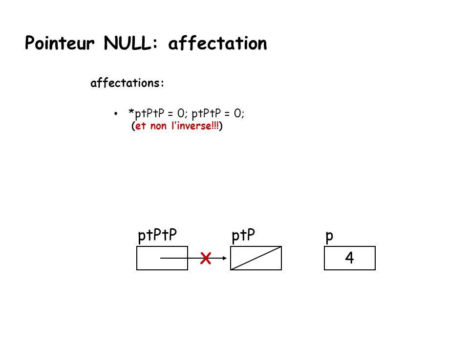 Pointeur NULL: affectation affectations: *ptPtP = 0; ptPtP = 0; (et non l'inverse!!!) ptPpptPtP 4 X