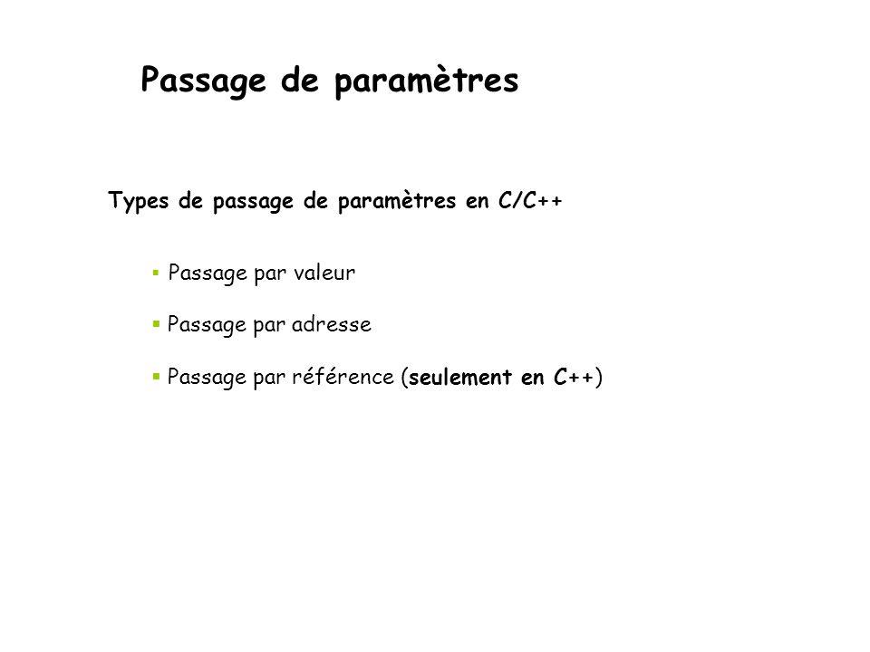 Passage de paramètres Types de passage de paramètres en C/C++  Passage par valeur  Passage par adresse  Passage par référence (seulement en C++)