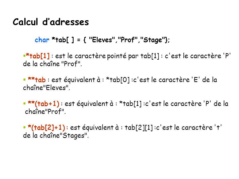 Calcul d'adresses char *tab[ ] = {