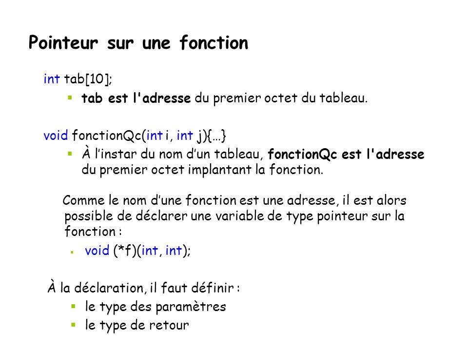 Pointeur sur une fonction int tab[10];  tab est l'adresse du premier octet du tableau. void fonctionQc(int i, int j){…}  À l'instar du nom d'un tabl