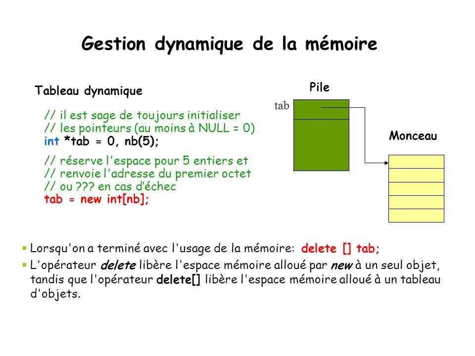 Tableau dynamique Gestion dynamique de la mémoire  Lorsqu'on a terminé avec l'usage de la mémoire: delete [] tab;  L'opérateur delete libère l'espac