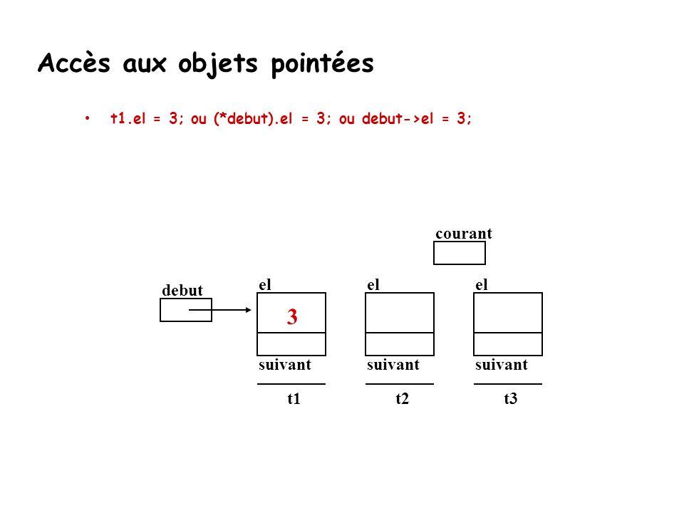 t1.el = 3; ou (*debut).el = 3; ou debut->el = 3; debut el suivant t1 3 el suivant t2 el suivant t3 courant Accès aux objets pointées