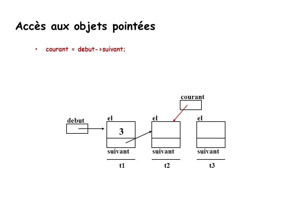 courant = debut->suivant; debut el suivant t1 3 el suivant t2 el suivant t3 courant Accès aux objets pointées