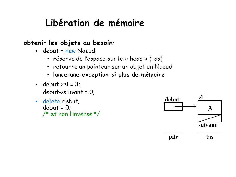 Libération de mémoire obtenir les objets au besoin: debut = new Noeud; réserve de l'espace sur le « heap » (tas) retourne un pointeur sur un objet un