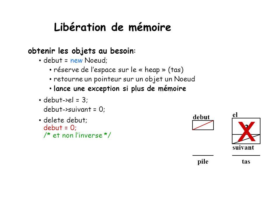 Libération de mémoire debut el suivant taspile 3 x obtenir les objets au besoin: debut = new Noeud; réserve de l'espace sur le « heap » (tas) retourne