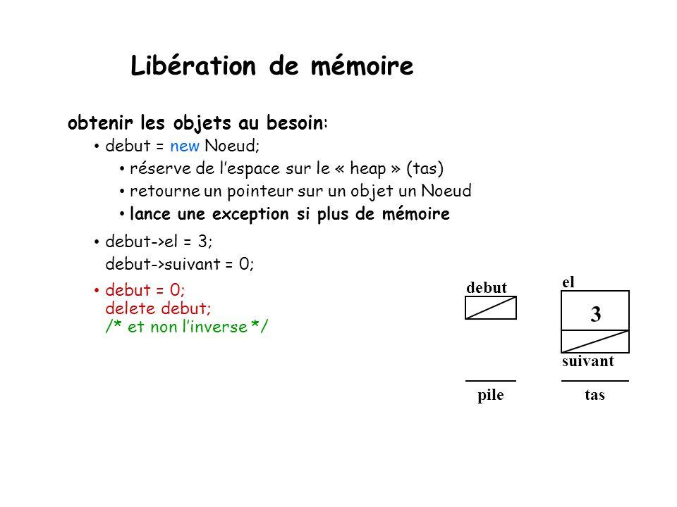 Libération de mémoire debut el suivant taspile 3 obtenir les objets au besoin: debut = new Noeud; réserve de l'espace sur le « heap » (tas) retourne u