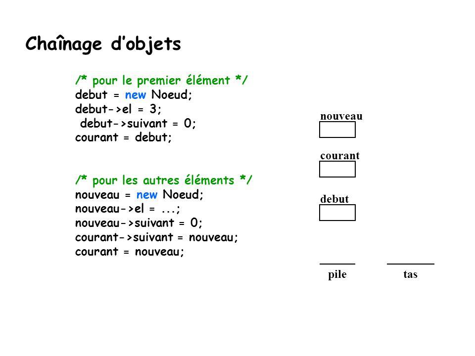 /* pour le premier élément */ debut = new Noeud; debut->el = 3; debut->suivant = 0; courant = debut; /* pour les autres éléments */ nouveau = new Noeu