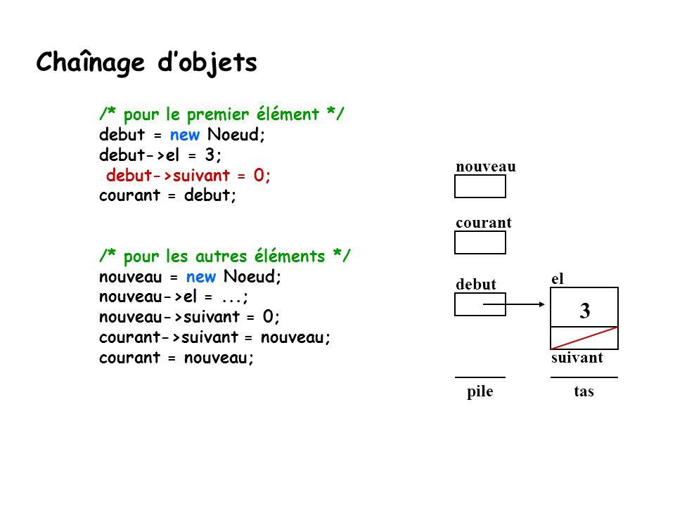 debut el suivant taspile 3 nouveau courant Chaînage d'objets /* pour le premier élément */ debut = new Noeud; debut->el = 3; debut->suivant = 0; coura