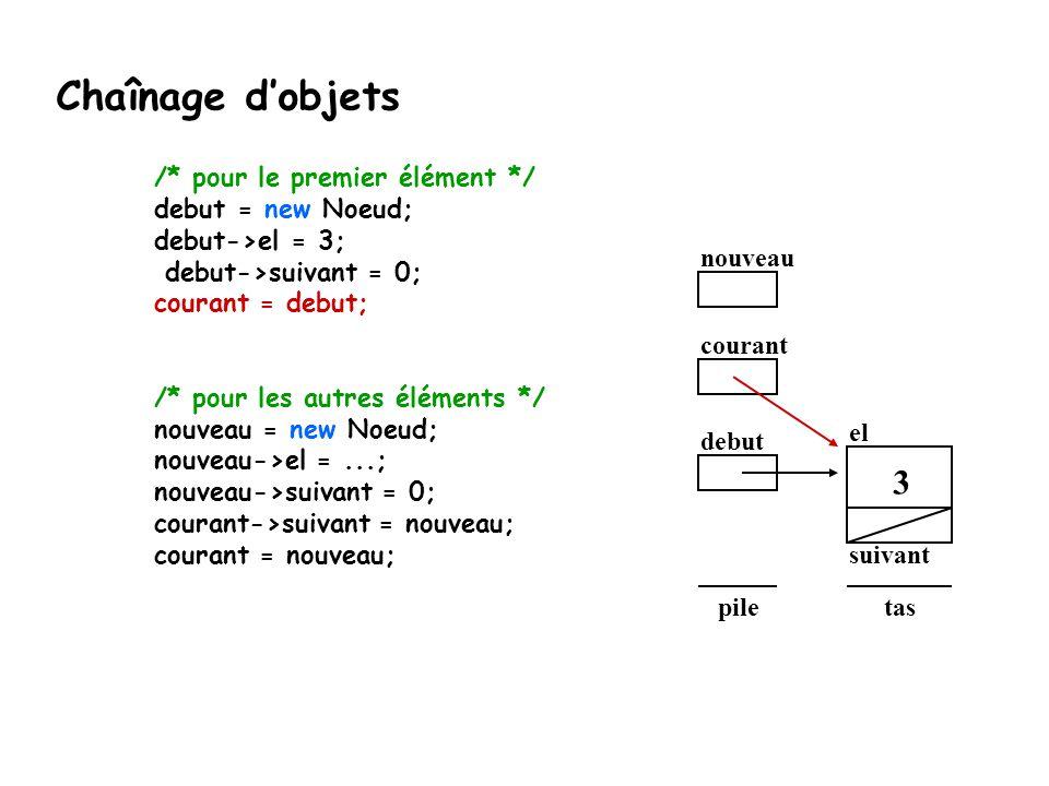 debut el suivant taspile 3 courant nouveau Chaînage d'objets /* pour le premier élément */ debut = new Noeud; debut->el = 3; debut->suivant = 0; coura