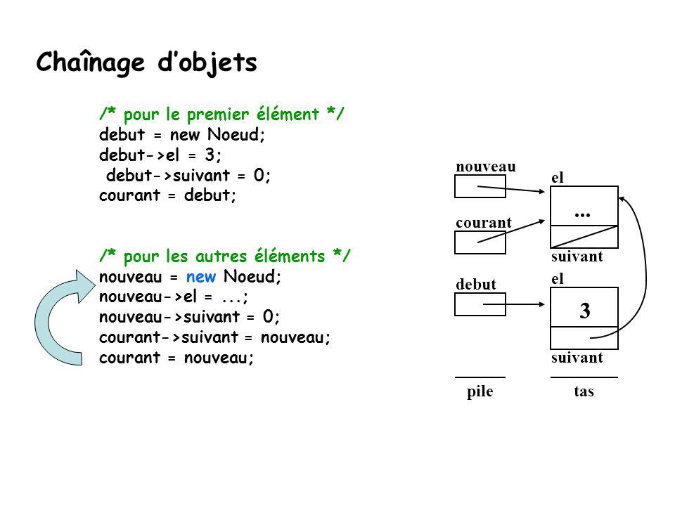 debut el suivant taspile 3 nouveau courant el suivant 3... Chaînage d'objets /* pour le premier élément */ debut = new Noeud; debut->el = 3; debut->su
