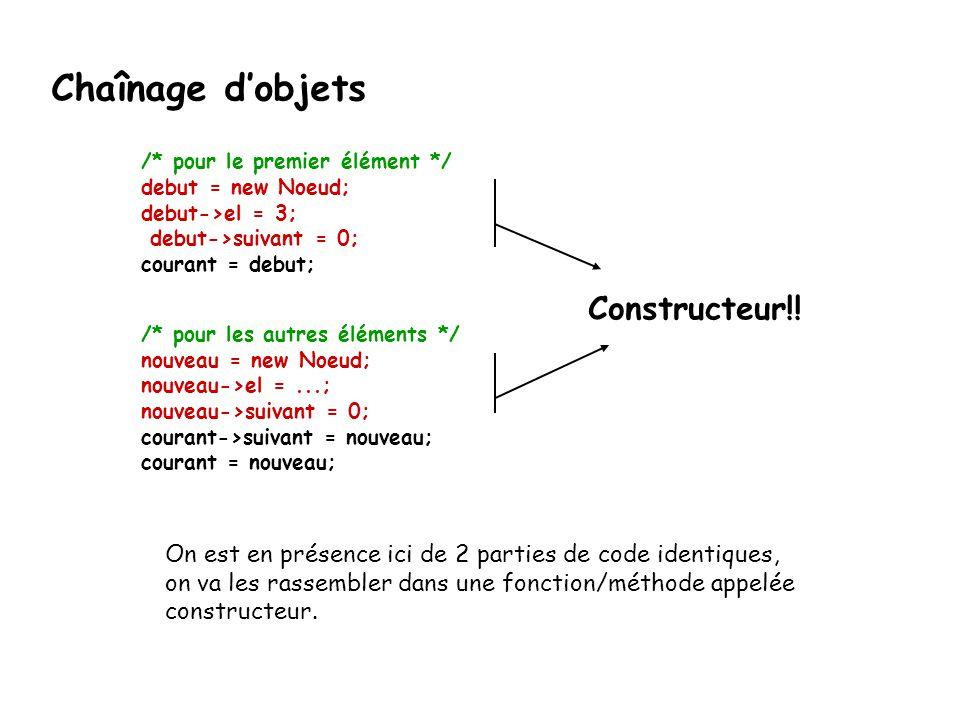 Constructeur!! Chaînage d'objets /* pour le premier élément */ debut = new Noeud; debut->el = 3; debut->suivant = 0; courant = debut; /* pour les autr