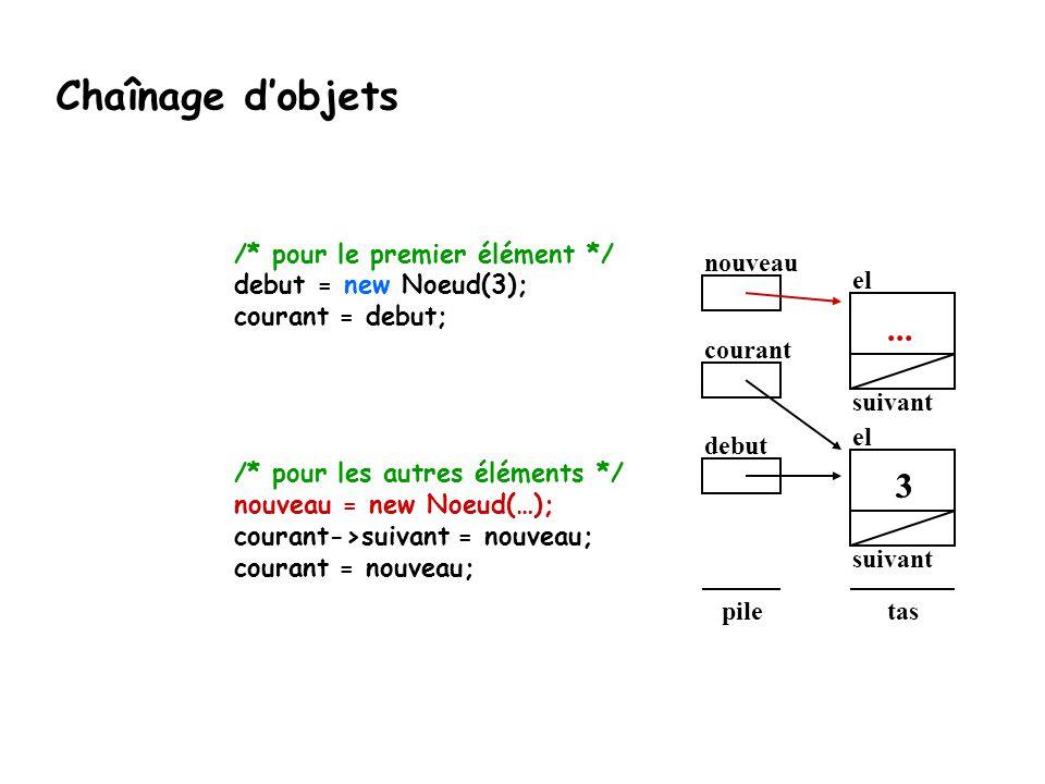 debut taspile nouveau courant el suivant 33 el suivant... Chaînage d'objets /* pour le premier élément */ debut = new Noeud(3); courant = debut; /* po
