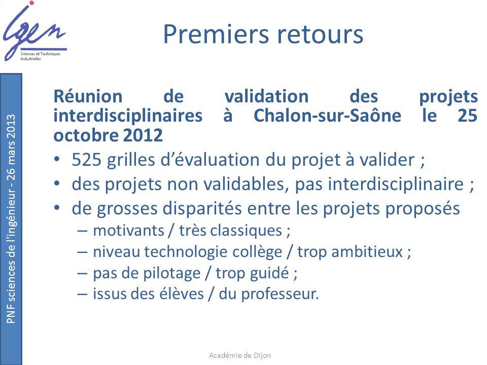PNF sciences de l'ingénieur - 26 mars 2013 Premiers retours Réunion de validation des projets interdisciplinaires à Chalon-sur-Saône le 25 octobre 201