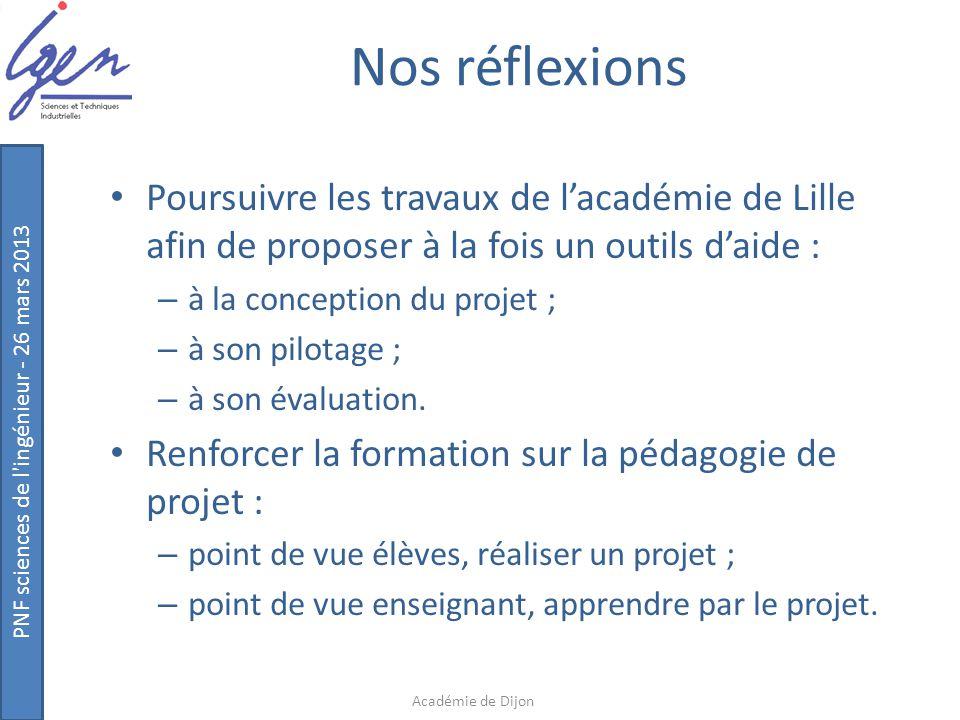 PNF sciences de l'ingénieur - 26 mars 2013 Nos réflexions Poursuivre les travaux de l'académie de Lille afin de proposer à la fois un outils d'aide :