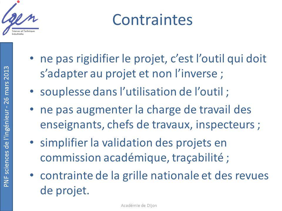 PNF sciences de l'ingénieur - 26 mars 2013 Contraintes ne pas rigidifier le projet, c'est l'outil qui doit s'adapter au projet et non l'inverse ; soup