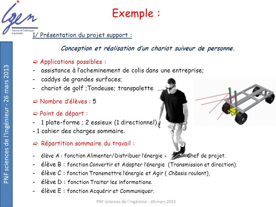 PNF sciences de l'ingénieur - 26 mars 2013 Exemple : 1/ Présentation du projet support : Conception et réalisation d'un chariot suiveur de personne. 