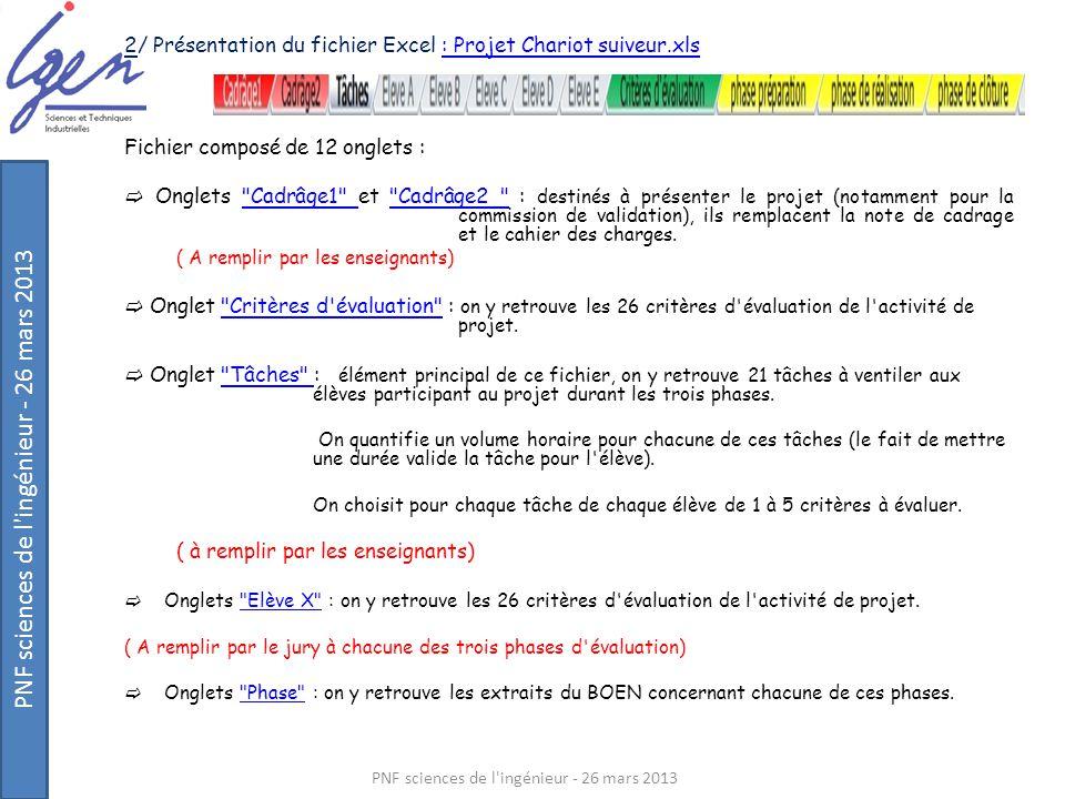 2/ Présentation du fichier Excel : Projet Chariot suiveur.xls: Projet Chariot suiveur.xls Fichier composé de 12 onglets :  Onglets