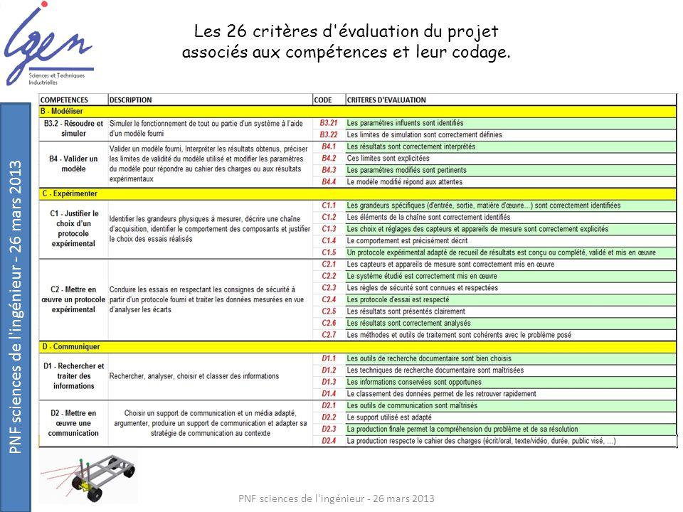Les 26 critères d'évaluation du projet associés aux compétences et leur codage.