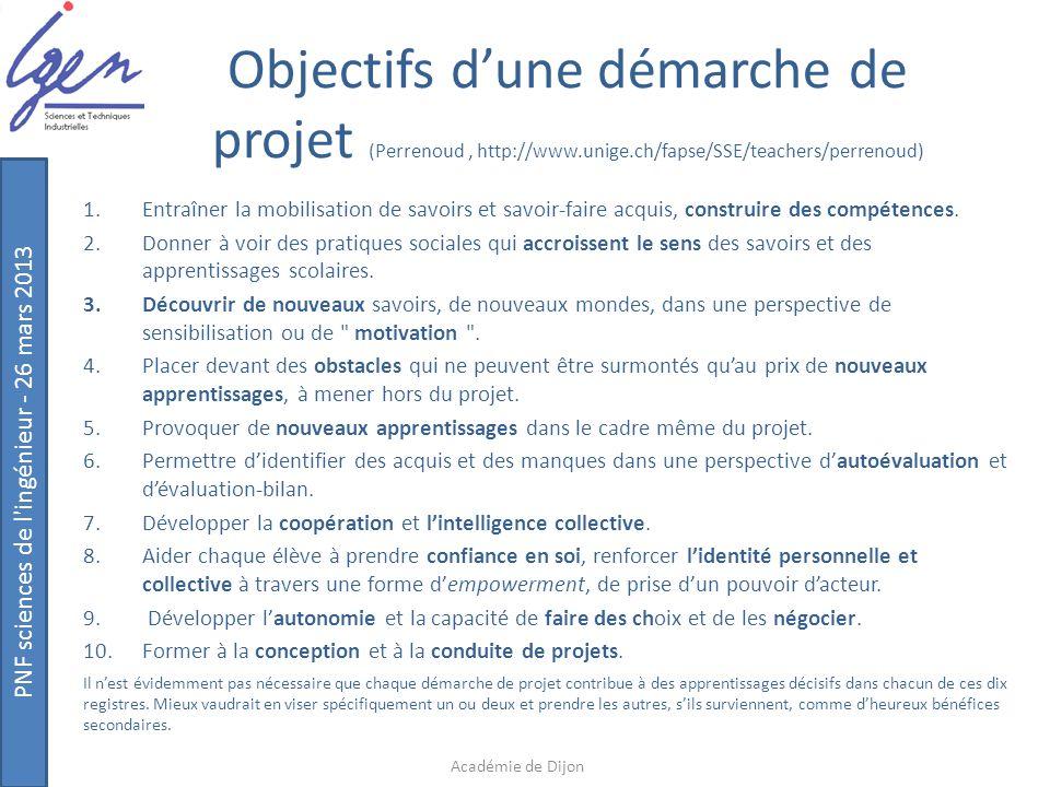 PNF sciences de l'ingénieur - 26 mars 2013 Objectifs d'une démarche de projet (Perrenoud, http://www.unige.ch/fapse/SSE/teachers/perrenoud) 1.Entraîne