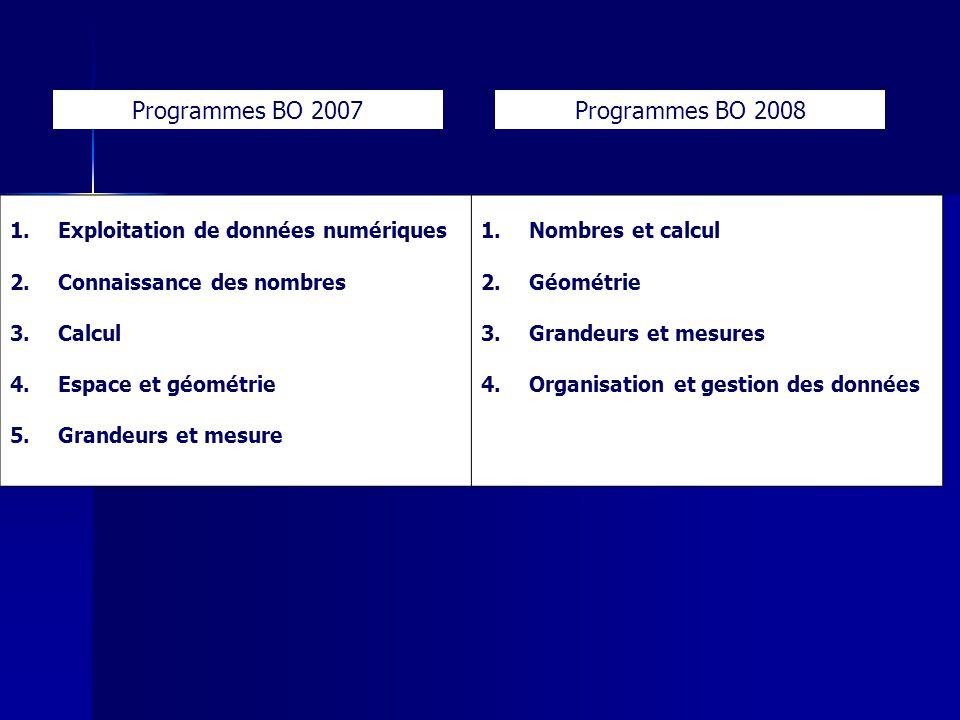 1.Exploitation de données numériques 2.Connaissance des nombres 3.Calcul 4.Espace et géométrie 5.Grandeurs et mesure 1.Nombres et calcul 2.Géométrie 3.Grandeurs et mesures 4.Organisation et gestion des données Programmes BO 2007Programmes BO 2008