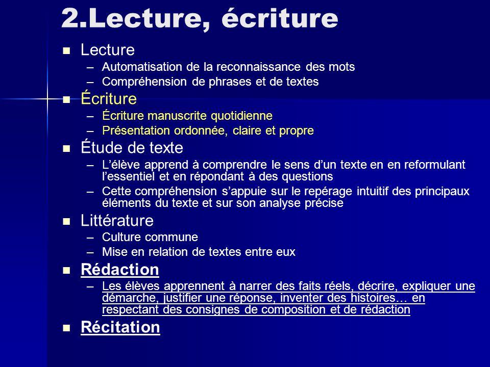 2.Lecture, écriture Lecture – –Automatisation de la reconnaissance des mots – –Compréhension de phrases et de textes Écriture – –Écriture manuscrite quotidienne – –Présentation ordonnée, claire et propre Étude de texte – –L'élève apprend à comprendre le sens d'un texte en en reformulant l'essentiel et en répondant à des questions – –Cette compréhension s'appuie sur le repérage intuitif des principaux éléments du texte et sur son analyse précise Littérature – –Culture commune – –Mise en relation de textes entre eux Rédaction – –Les élèves apprennent à narrer des faits réels, décrire, expliquer une démarche, justifier une réponse, inventer des histoires… en respectant des consignes de composition et de rédaction Récitation