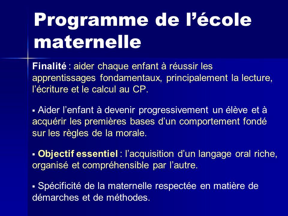 Le français Les apprentissages de la lecture et de l'écriture s'appuient sur :   la pratique orale du langage   l'acquisition du vocabulaire   une première initiation à la grammaire et à l'orthographe.