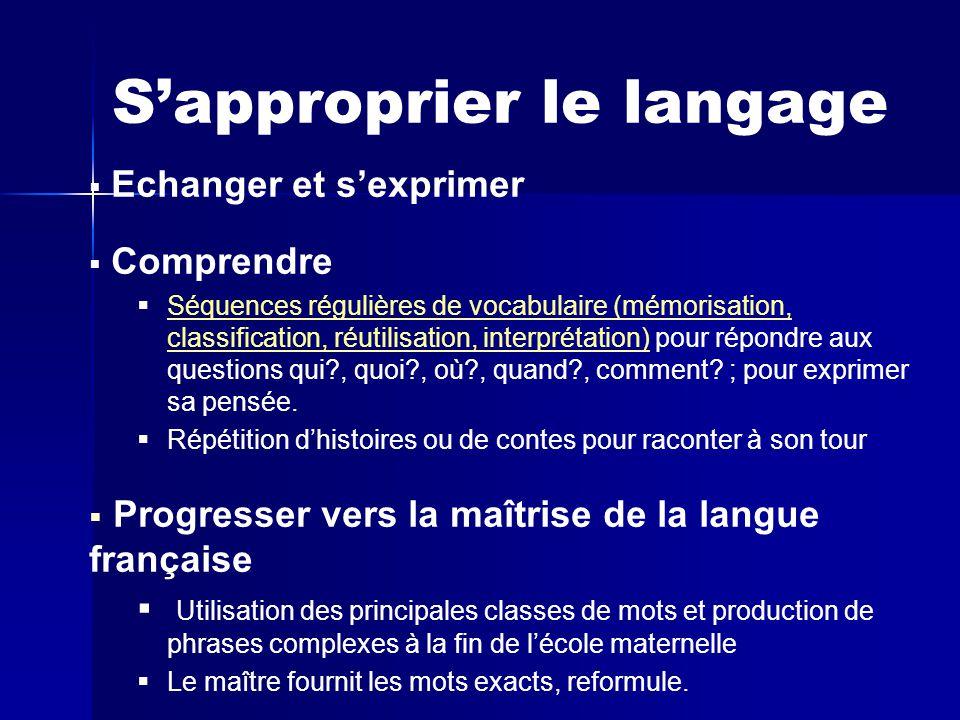 S'approprier le langage   Echanger et s'exprimer   Comprendre   Séquences régulières de vocabulaire (mémorisation, classification, réutilisation, interprétation) pour répondre aux questions qui?, quoi?, où?, quand?, comment.