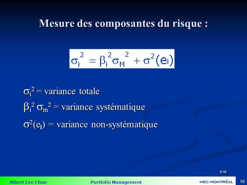 Albert Lee Chun Portfolio Management 10  i 2 = variance totale  i 2  m 2 = variance systématique  2 (e i ) = variance non-systématique Mesure des