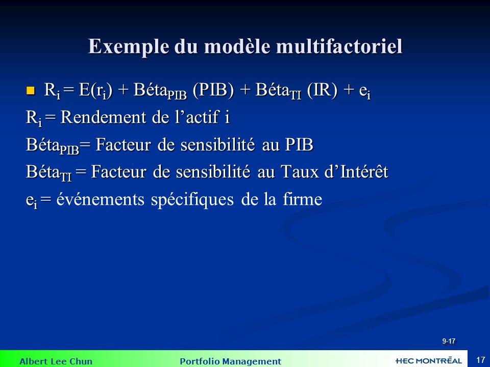 Albert Lee Chun Portfolio Management 17 Exemple du modèle multifactoriel R i = E(r i ) + Béta PIB (PIB) + Béta TI (IR) + e i R i = E(r i ) + Béta PIB