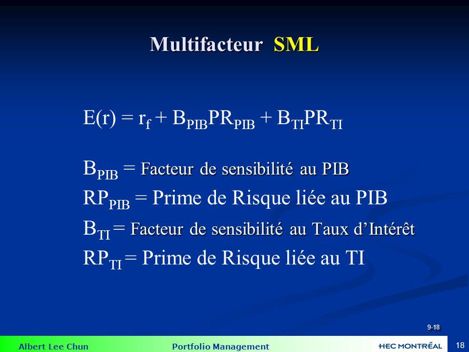 Albert Lee Chun Portfolio Management 18 Multifacteur SML E(r) = r f +  PIB PR PIB +  TI PR TI Facteur de sensibilité au PIB  PIB = Facteur de sensi