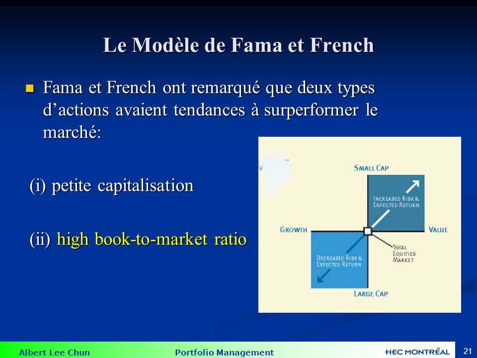 Albert Lee Chun Portfolio Management 21 Le Modèle de Fama et French Fama et French ont remarqué que deux types d'actions avaient tendances à surperfor