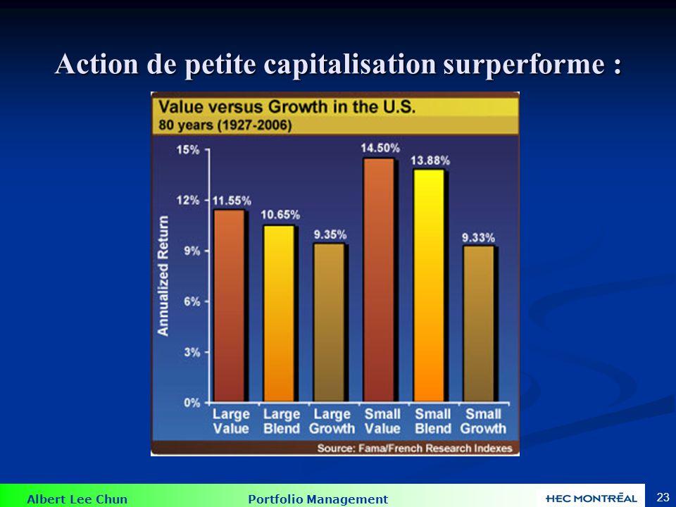 Albert Lee Chun Portfolio Management 23 Action de petite capitalisation surperforme :